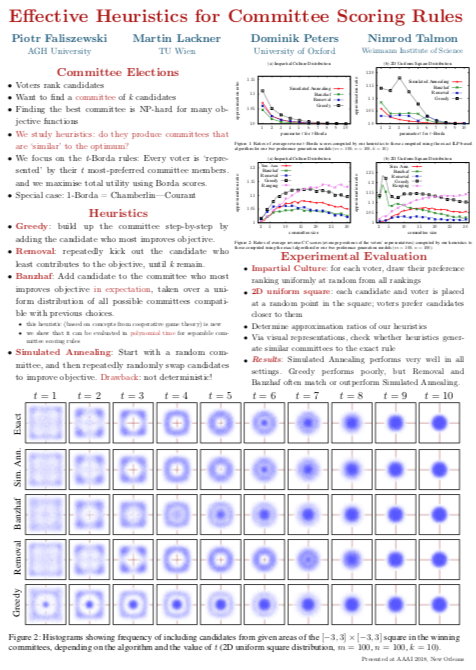 Effective Heuristics for Committee Scoring Rules (Poster)